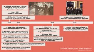 Atatürk'ün hayatı tarih şeridi 14